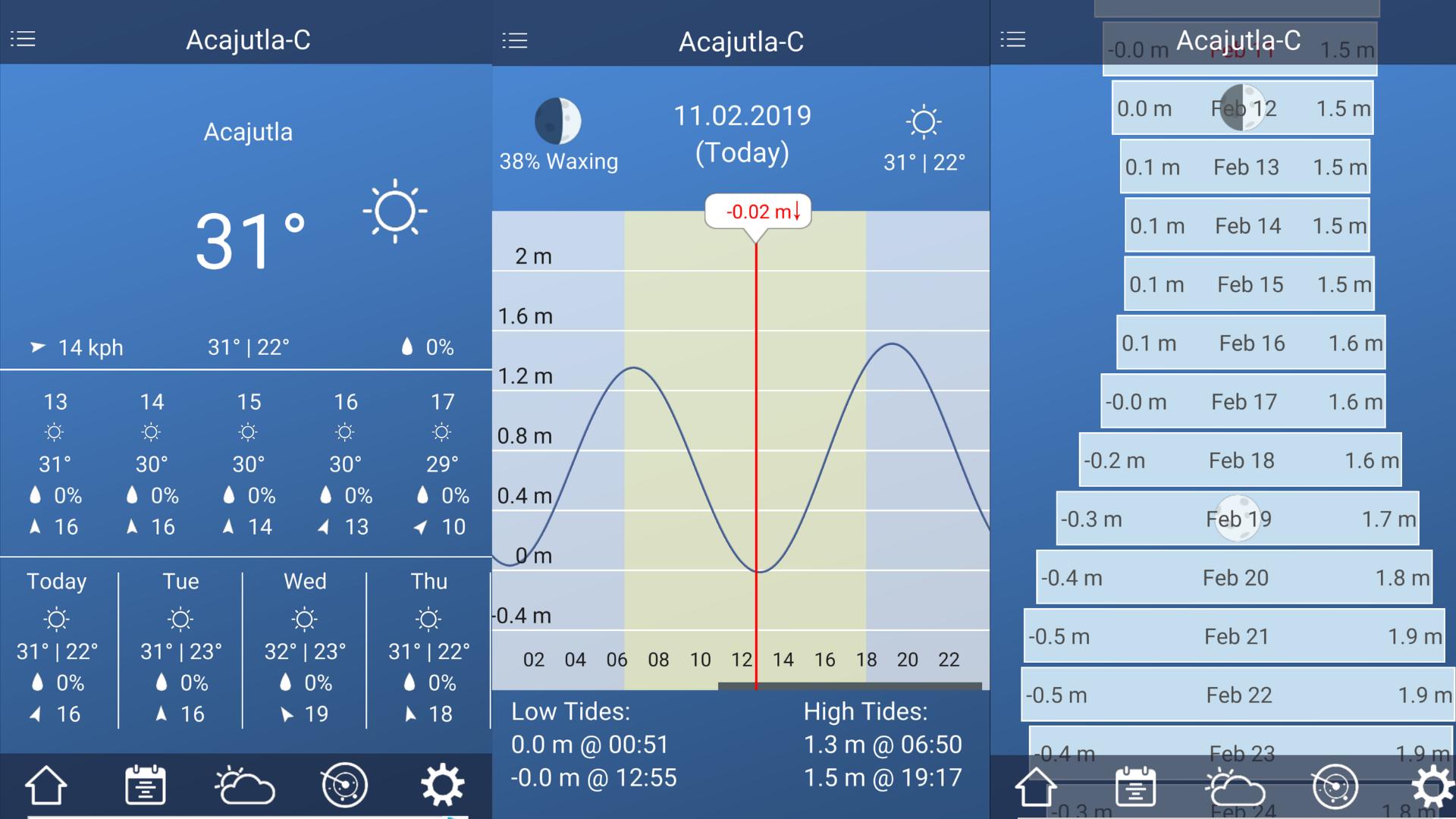 Tide charts