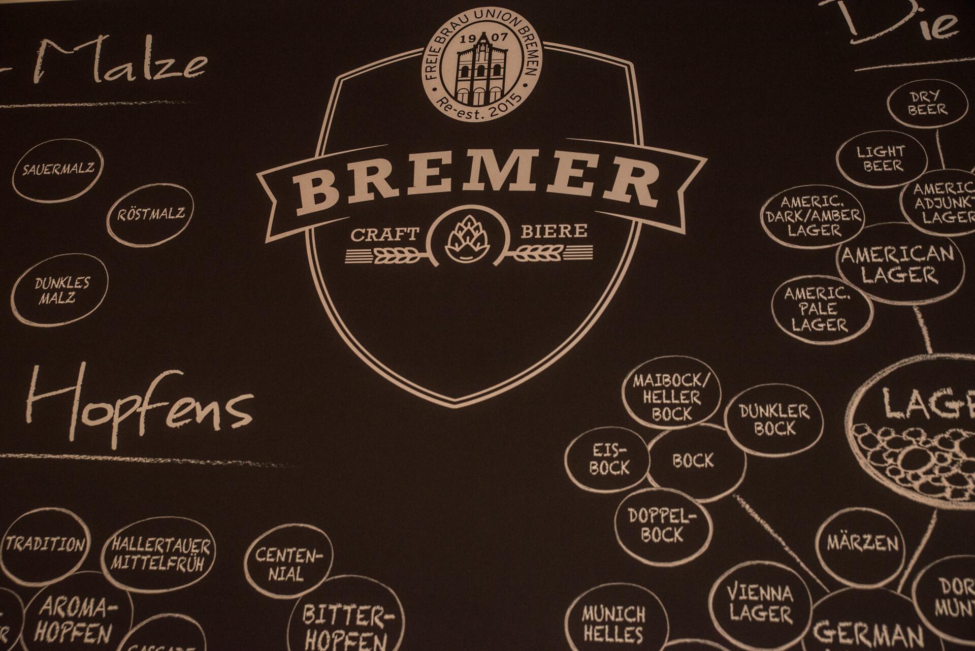 Brema Union